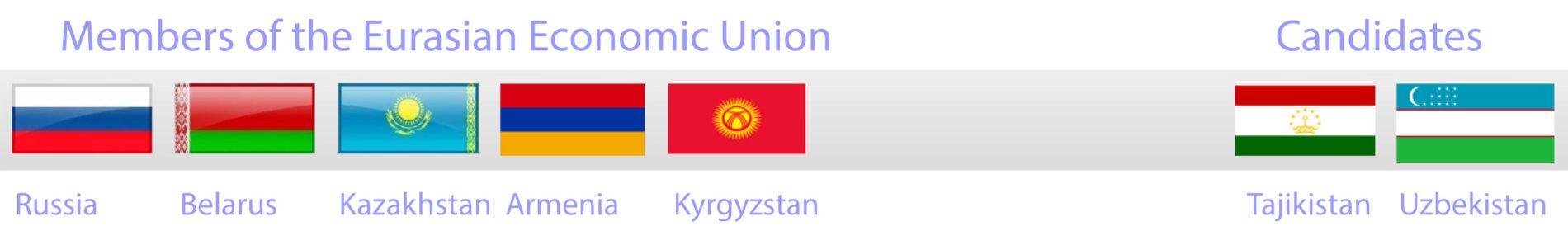 Advantages of the location Belarus